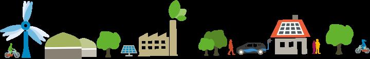 Klima Initiative